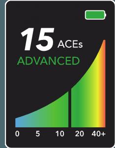 ACEs unit biosense